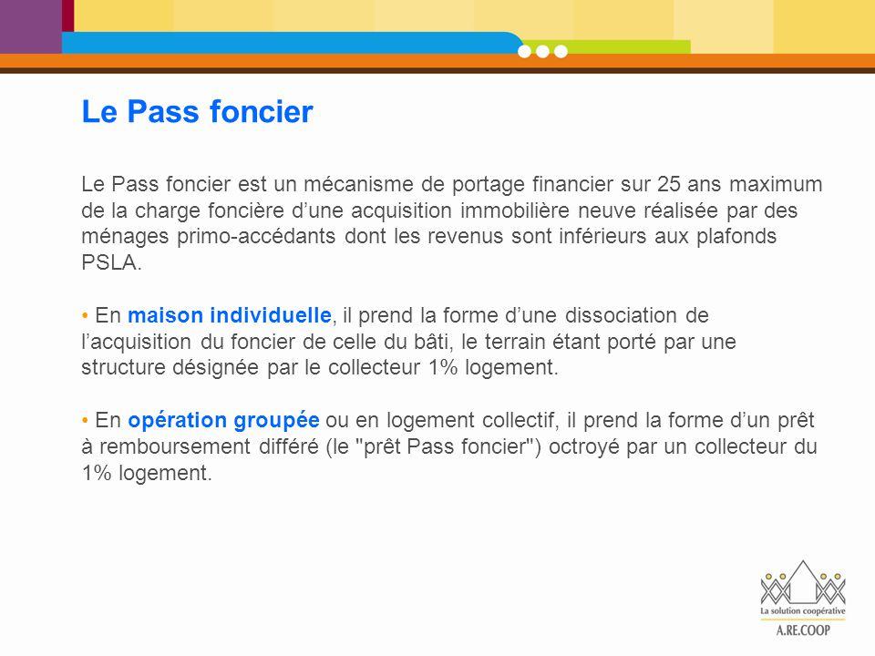 Le Pass foncier Le Pass foncier est un mécanisme de portage financier sur 25 ans maximum de la charge foncière d'une acquisition immobilière neuve réa