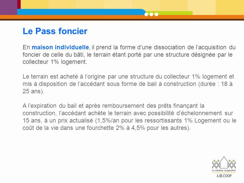 Le Pass foncier En maison individuelle, il prend la forme d'une dissociation de l'acquisition du foncier de celle du bâti, le terrain étant porté par