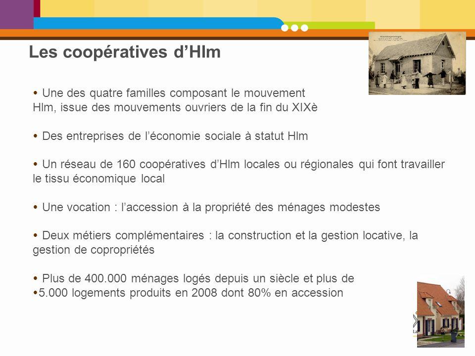  Une des quatre familles composant le mouvement Hlm, issue des mouvements ouvriers de la fin du XIXè  Des entreprises de l'économie sociale à statut