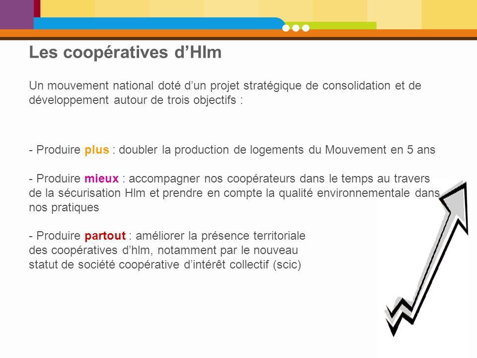 Un mouvement national doté d'un projet stratégique de consolidation et de développement autour de trois objectifs : - Produire plus : doubler la produ