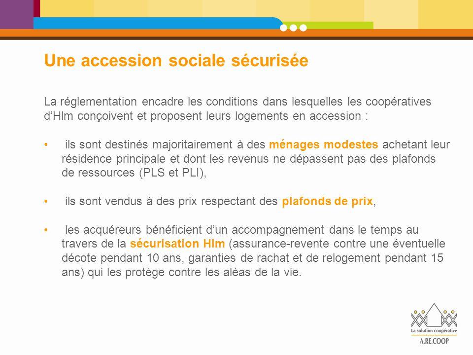 Une accession sociale sécurisée La réglementation encadre les conditions dans lesquelles les coopératives d'Hlm conçoivent et proposent leurs logement