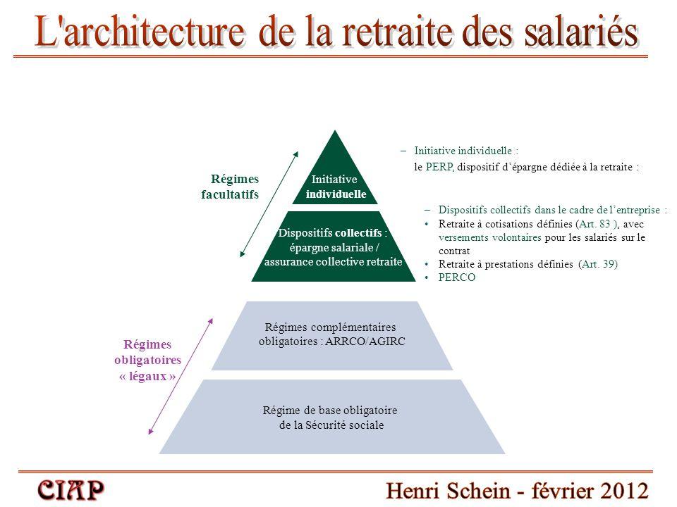 –Dispositifs collectifs dans le cadre de l'entreprise : Retraite à cotisations définies (Art. 83 ), avec versements volontaires pour les salariés sur