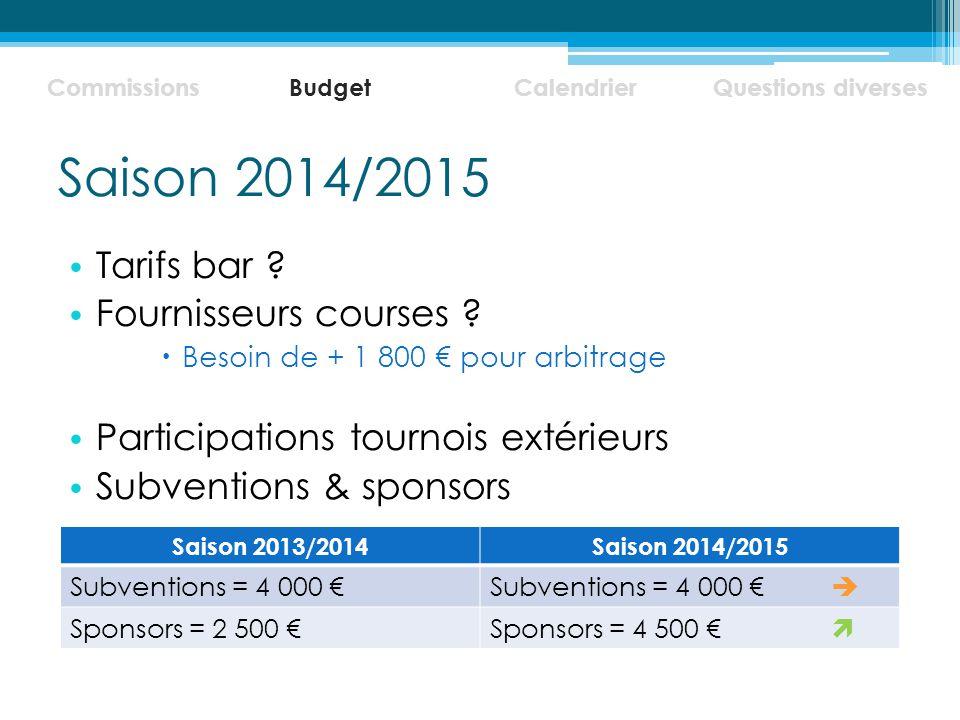 Saison 2014/2015 Tarifs bar ? Fournisseurs courses ?  Besoin de + 1 800 € pour arbitrage Participations tournois extérieurs Subventions & sponsors Co