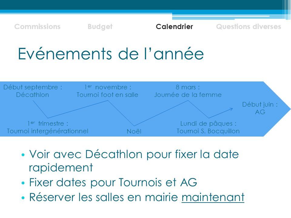 Evénements de l'année Voir avec Décathlon pour fixer la date rapidement Fixer dates pour Tournois et AG Réserver les salles en mairie maintenant Commi