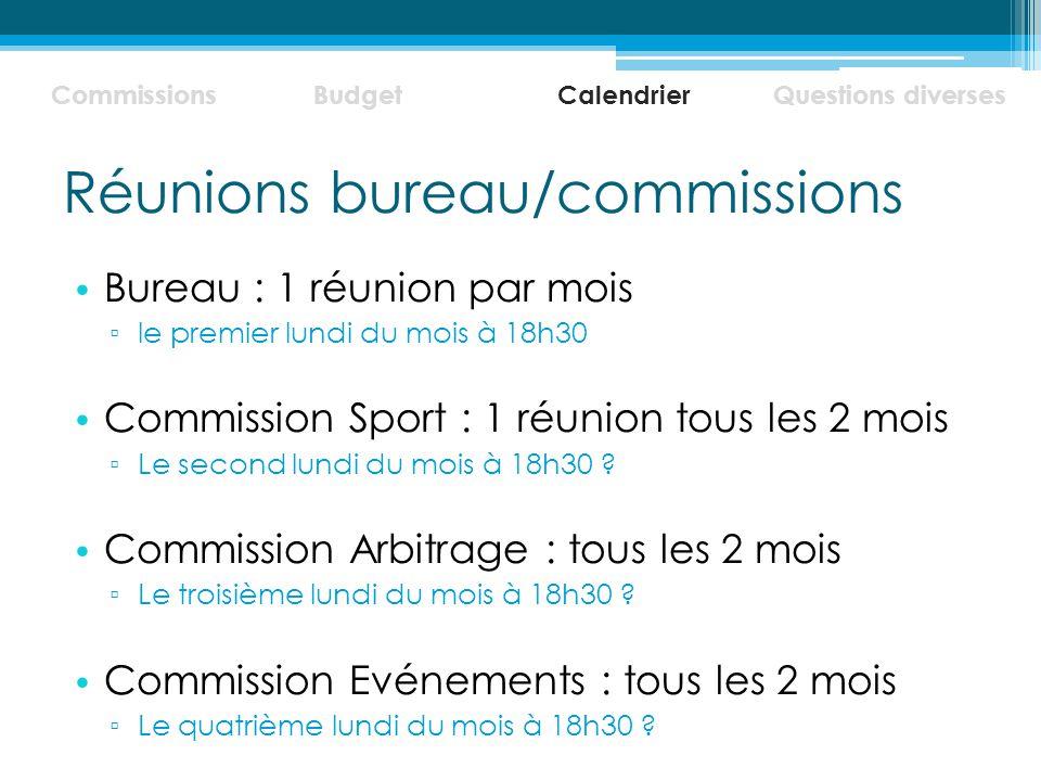 Réunions bureau/commissions Bureau : 1 réunion par mois ▫ le premier lundi du mois à 18h30 Commission Sport : 1 réunion tous les 2 mois ▫ Le second lu