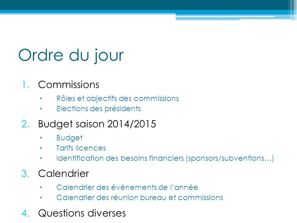Ordre du jour 1.Commissions  Rôles et objectifs des commissions  Elections des présidents 2.Budget saison 2014/2015  Budget  Tarifs licences  Ide