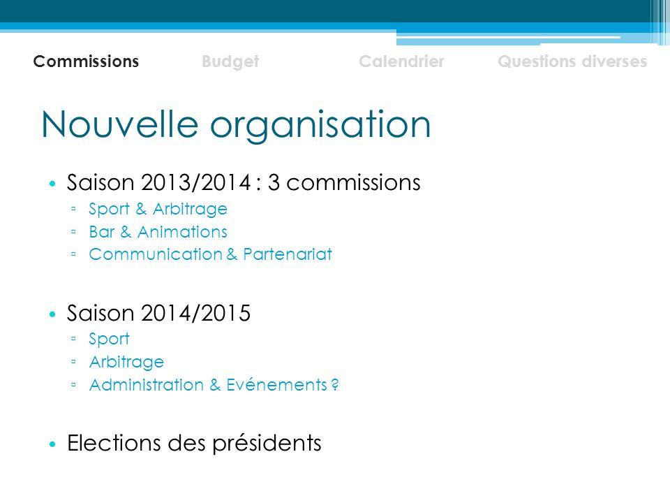 Nouvelle organisation Saison 2013/2014 : 3 commissions ▫ Sport & Arbitrage ▫ Bar & Animations ▫ Communication & Partenariat Saison 2014/2015 ▫ Sport ▫