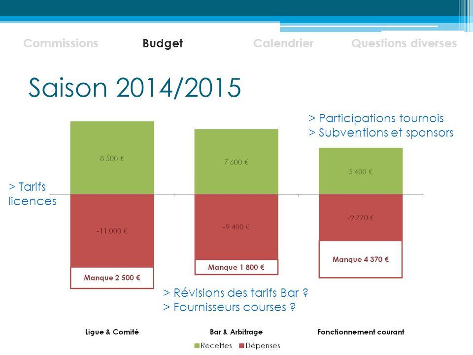 Saison 2014/2015 Commissions BudgetCalendrierQuestions diverses > Révisions des tarifs Bar ? > Fournisseurs courses ? > Tarifs licences > Participatio
