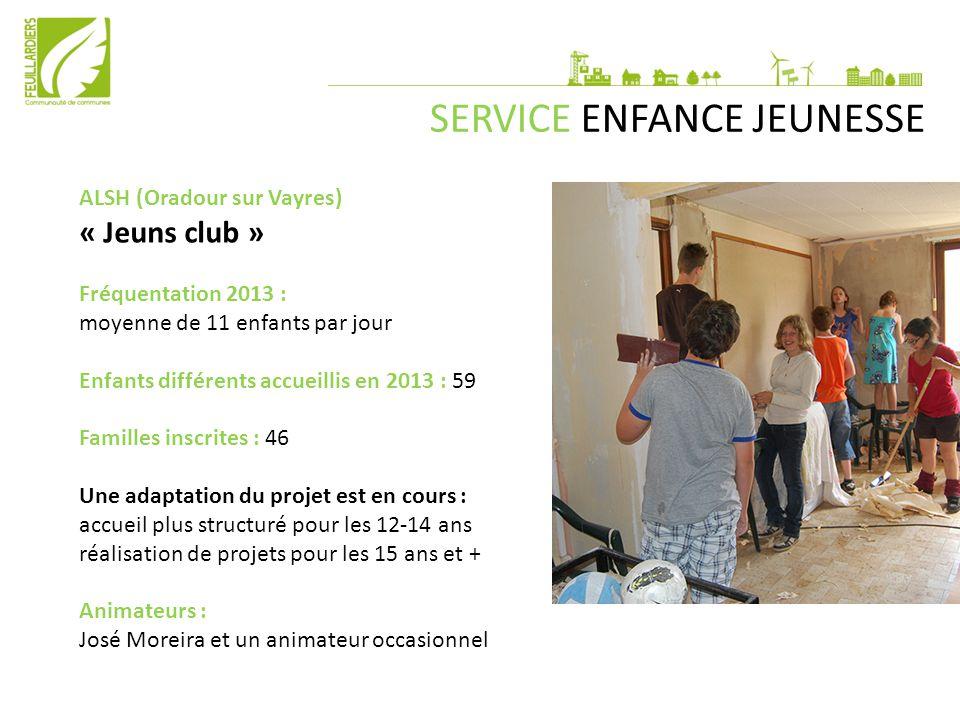 SERVICE ENFANCE JEUNESSE ALSH (Oradour sur Vayres) « Jeuns club » Fréquentation 2013 : moyenne de 11 enfants par jour Enfants différents accueillis en