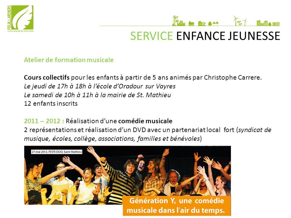 SERVICE ENFANCE JEUNESSE Atelier de formation musicale Cours collectifs pour les enfants à partir de 5 ans animés par Christophe Carrere. Le jeudi de