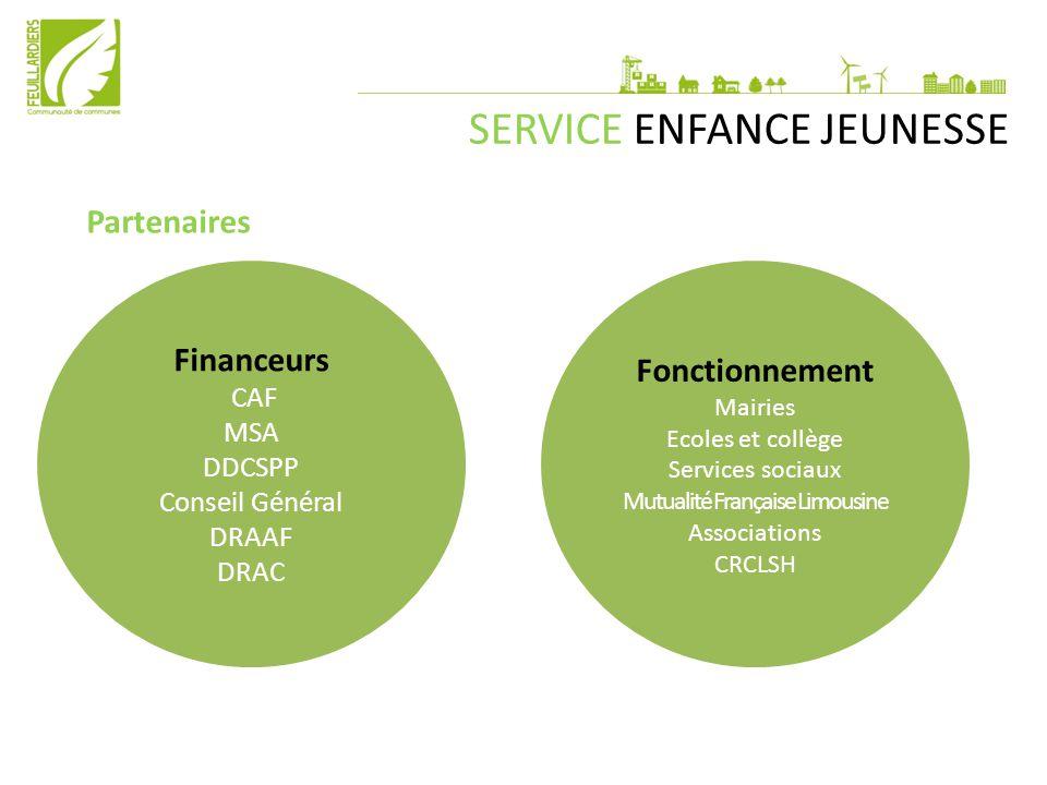 SERVICE ENFANCE JEUNESSE Partenaires Financeurs CAF MSA DDCSPP Conseil Général DRAAF DRAC Fonctionnement Mairies Ecoles et collège Services sociaux Mu