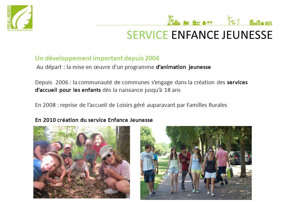 Un développement important depuis 2004 Au départ : la mise en œuvre d'un programme d'animation jeunesse Depuis 2006 : la communauté de communes s'enga