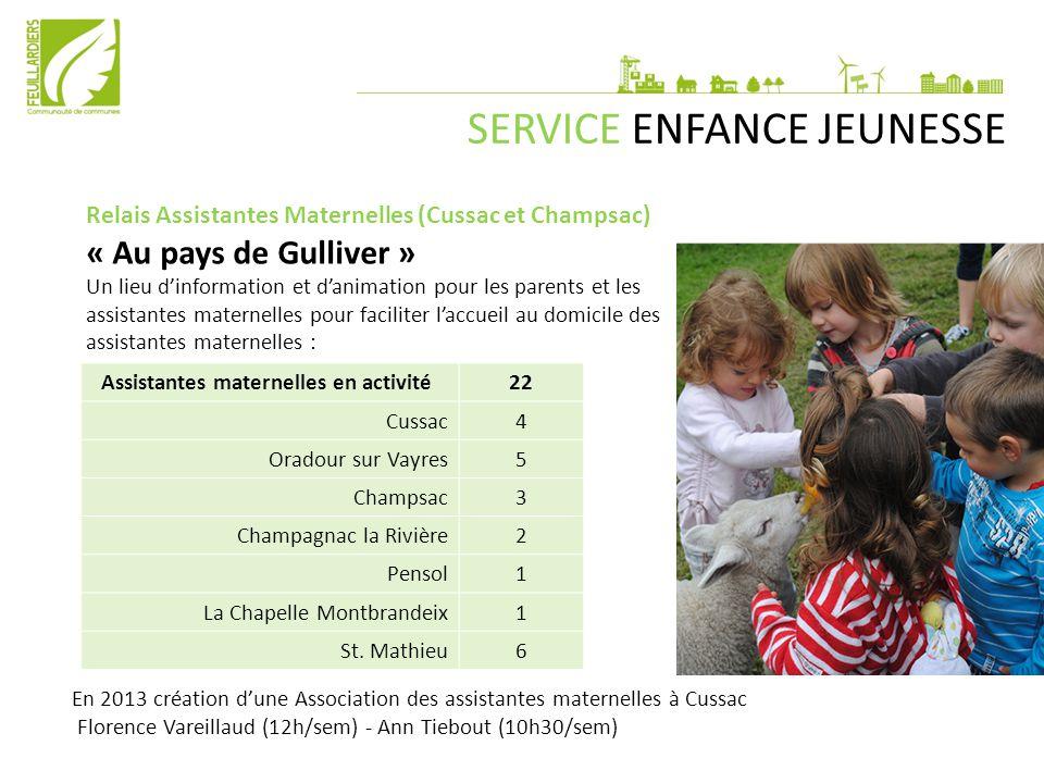 SERVICE ENFANCE JEUNESSE Relais Assistantes Maternelles (Cussac et Champsac) « Au pays de Gulliver » Un lieu d'information et d'animation pour les par