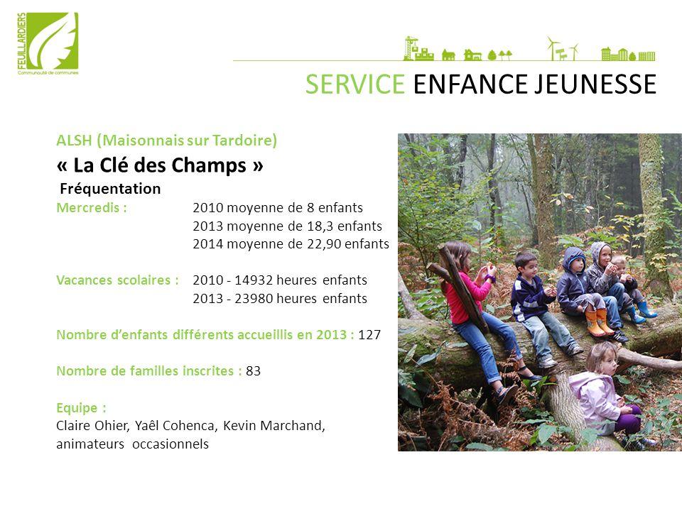SERVICE ENFANCE JEUNESSE ALSH (Maisonnais sur Tardoire) « La Clé des Champs » Fréquentation Mercredis : 2010 moyenne de 8 enfants 2013 moyenne de 18,3