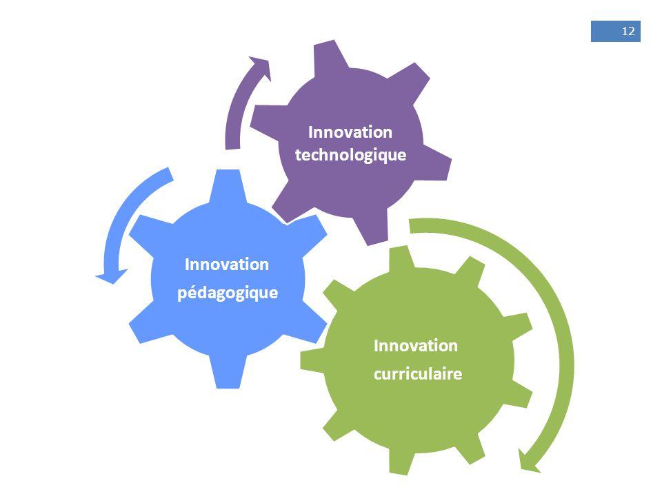 Innovation curriculaire Innovation pédagogique Innovation technologique 12