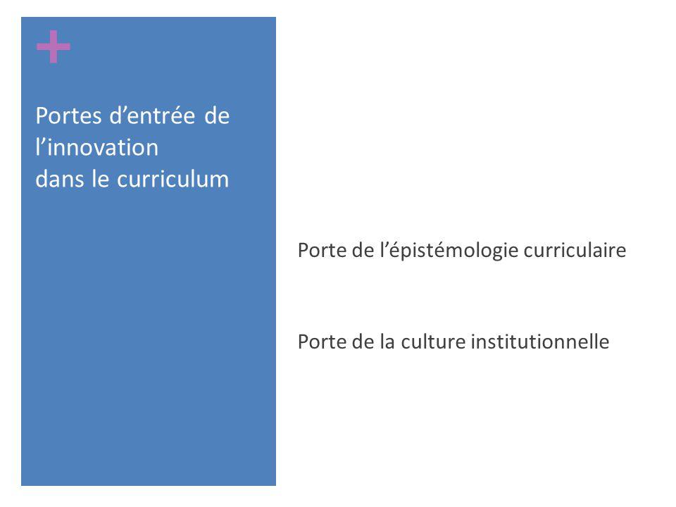 + Portes d'entrée de l'innovation dans le curriculum Porte de l'épistémologie curriculaire Porte de la culture institutionnelle 15
