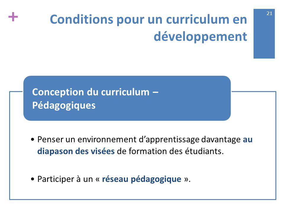 + Conditions pour un curriculum en développement Penser un environnement d'apprentissage davantage au diapason des visées de formation des étudiants.