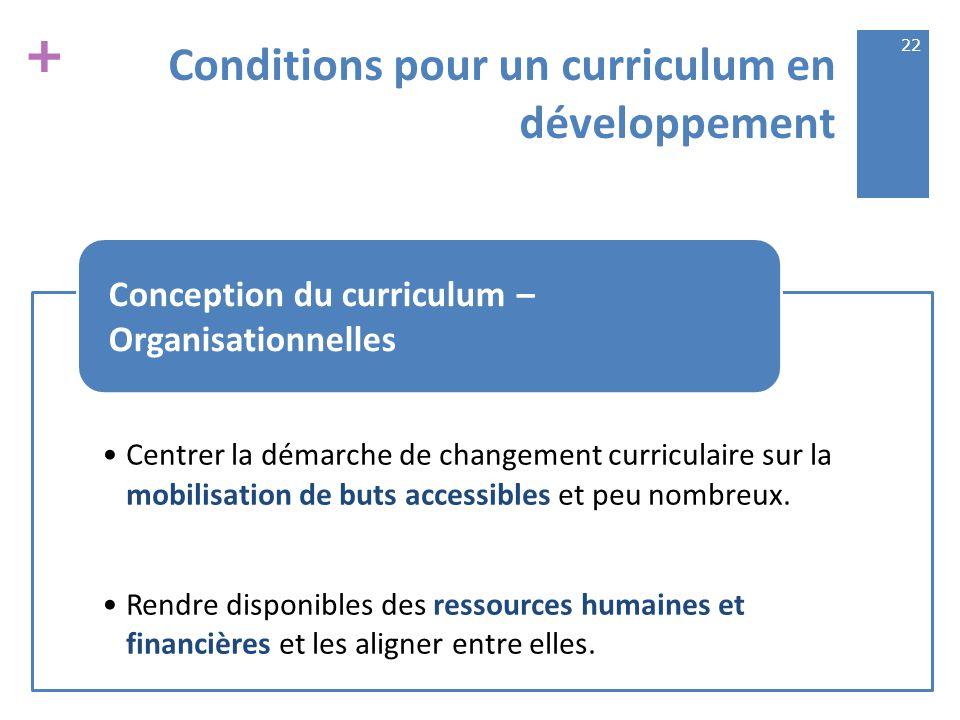 + Conditions pour un curriculum en développement Centrer la démarche de changement curriculaire sur la mobilisation de buts accessibles et peu nombreux.