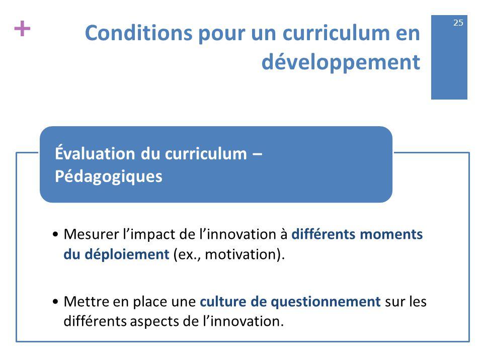 + Conditions pour un curriculum en développement Mesurer l'impact de l'innovation à différents moments du déploiement (ex., motivation).