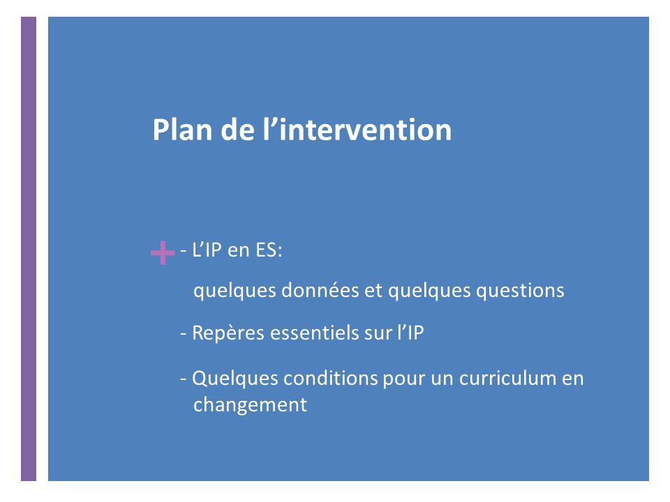 + Plan de l'intervention - L'IP en ES: quelques données et quelques questions - Repères essentiels sur l'IP - Quelques conditions pour un curriculum en changement