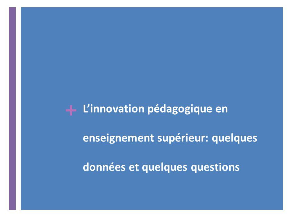 + L'innovation pédagogique en enseignement supérieur: quelques données et quelques questions