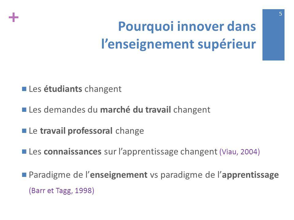 + Pourquoi innover dans l'enseignement supérieur Les étudiants changent Les demandes du marché du travail changent Le travail professoral change Les connaissances sur l'apprentissage changent (Viau, 2004) Paradigme de l'enseignement vs paradigme de l'apprentissage (Barr et Tagg, 1998) 5