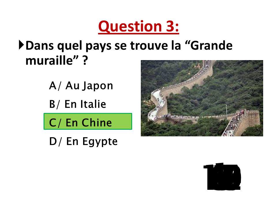 Question 2:  Qu'a inventé le Français Louis Braille au XIX è siècle: A/ L'appareil de photo B/ La télévision C/ La voiture D/ L'alphabet pour aveugl