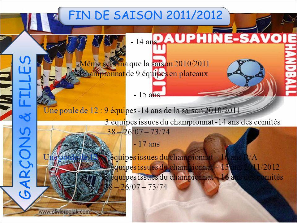 FIN DE SAISON 2011/2012 GARÇONS & FILLES - 14 ans Même schéma que la saison 2010/2011 Championnat de 9 équipes en plateaux - 15 ans Une poule de 12 : 9 équipes -14 ans de la saison 2010/2011 - 17 ans Une poule de 12 : 5 équipes issues du championnat – 16 ans R/A 4 équipes issues du championnat – 15 ans 2011/2012 3 équipes issues du championnat – 16 ans des comités 38 – 26/07 – 73/74 3 équipes issues du championnat -14 ans des comités 38 – 26/07 – 73/74