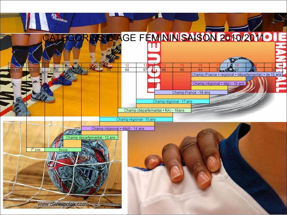 Age-9 91011121314151617181920 Née en< 200320022001200099989796959493929190 Champ (France + regional + départemental) + de 15 ans Champ (régional + dép) - 19 ans Champ France -18 ans Champ régional - 17 ans Champ (départemental + RA) - 16ans Champ régional - 15 ans Champ (régional + dépt) - 14 ans Champ départemental - 12 ans 1 er pas Ecole CATEGORIES D'AGE FEMININ SAISON 2010/2011