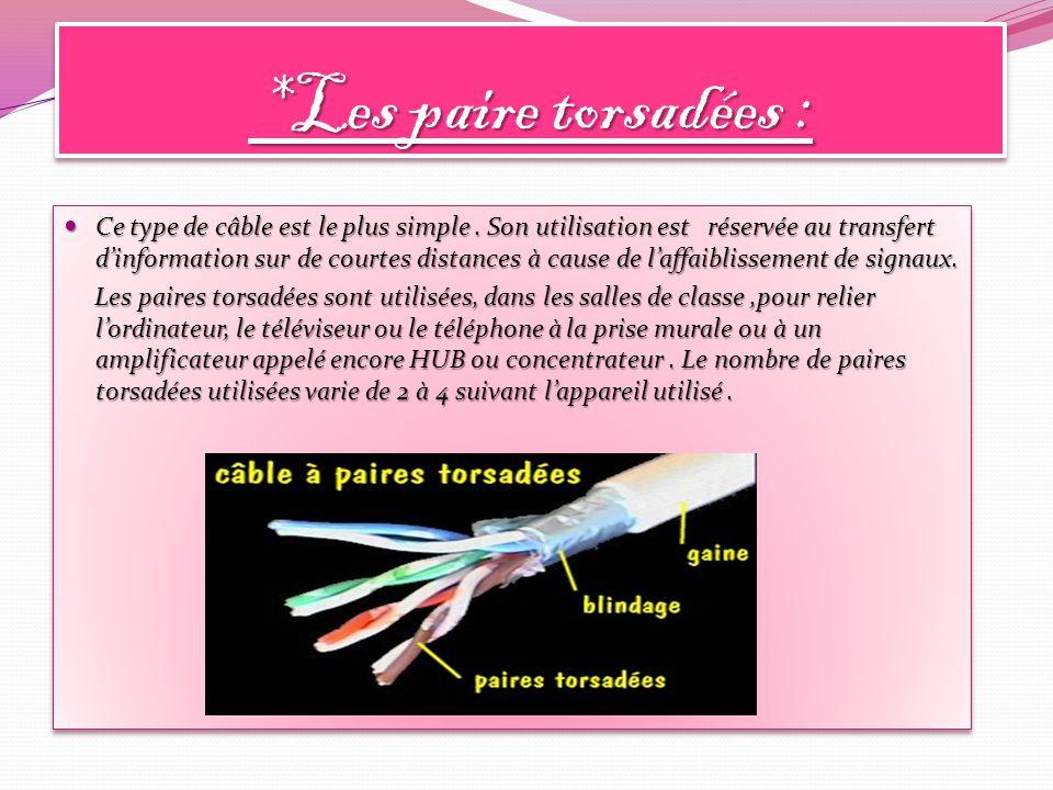 * Câbles et connecteurs On distingue plusieurs types de câbles On distingue plusieurs types de câbles : le câble coaxial: le câble coaxial: Ce câble présente la particularité d'avoir deux conducteurs(âme et blindage) ayant le même axe.