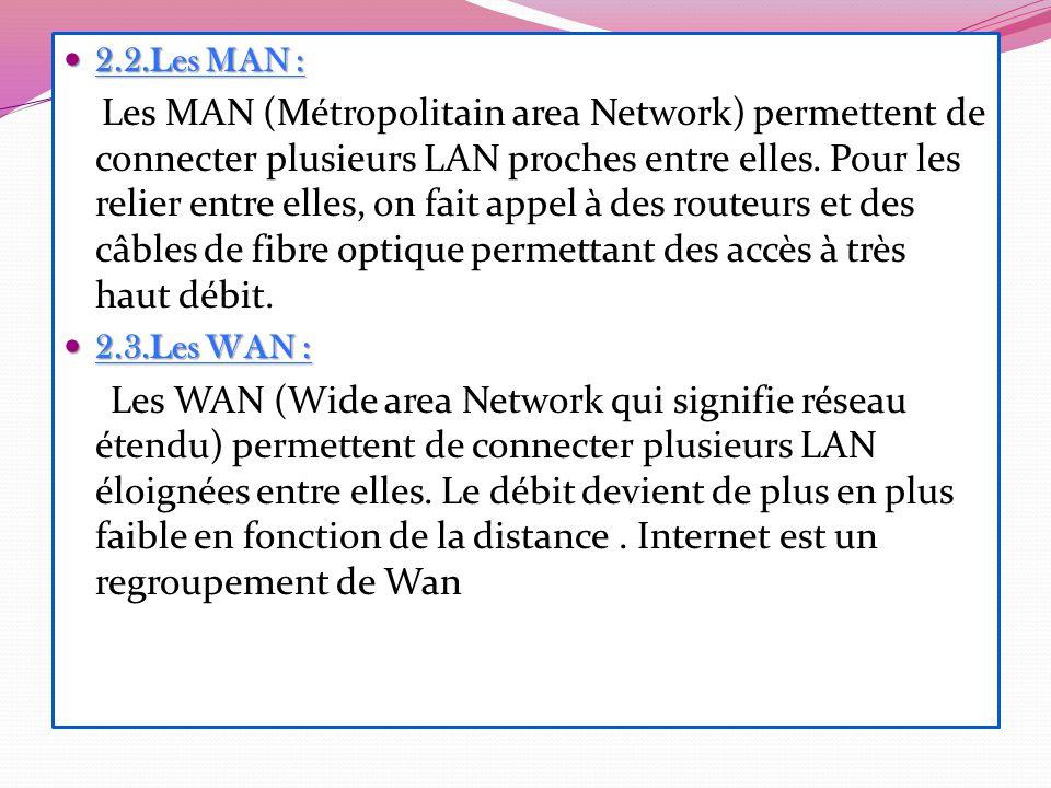 2.1.Les réseaux LAN : 2.1.Les réseaux LAN : LAN signifie, Local Area Network (en français Réseau Local).