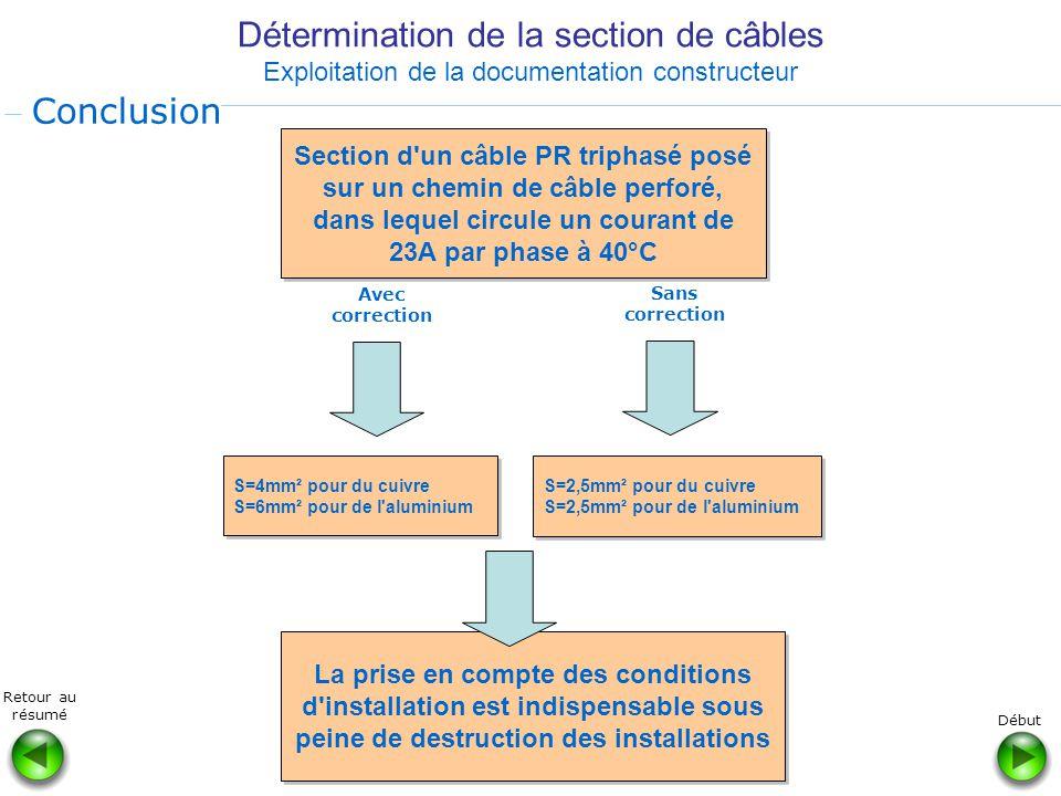Détermination de la section de câbles Exploitation de la documentation constructeur Conclusion Début Retour au résumé S=4mm² pour du cuivre S=6mm² pou