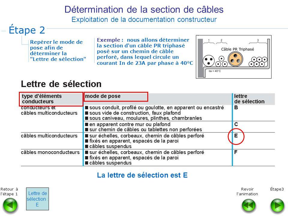 Détermination de la section de câbles Exploitation de la documentation constructeur Repérer le mode de pose afin de déterminer la