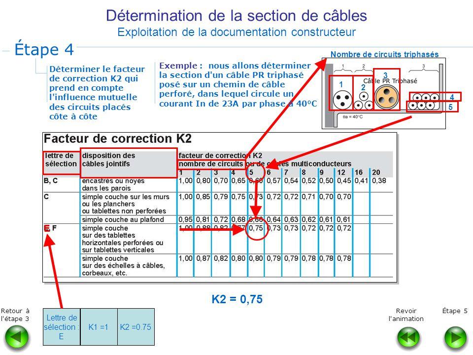 Détermination de la section de câbles Exploitation de la documentation constructeur Déterminer le facteur de correction K2 qui prend en compte l'influ