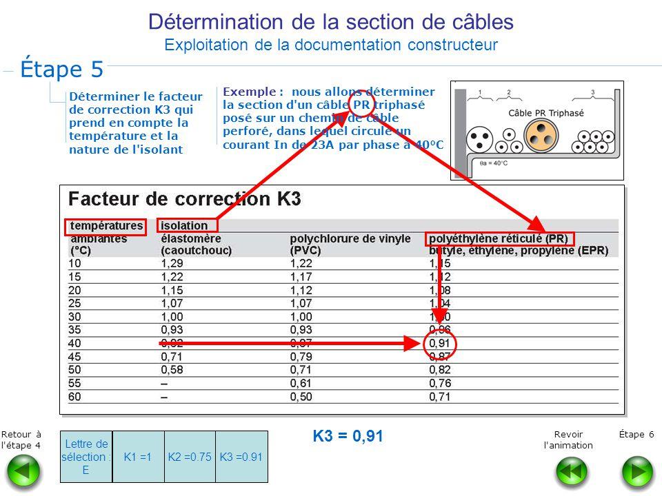 Détermination de la section de câbles Exploitation de la documentation constructeur Déterminer le facteur de correction K3 qui prend en compte la temp