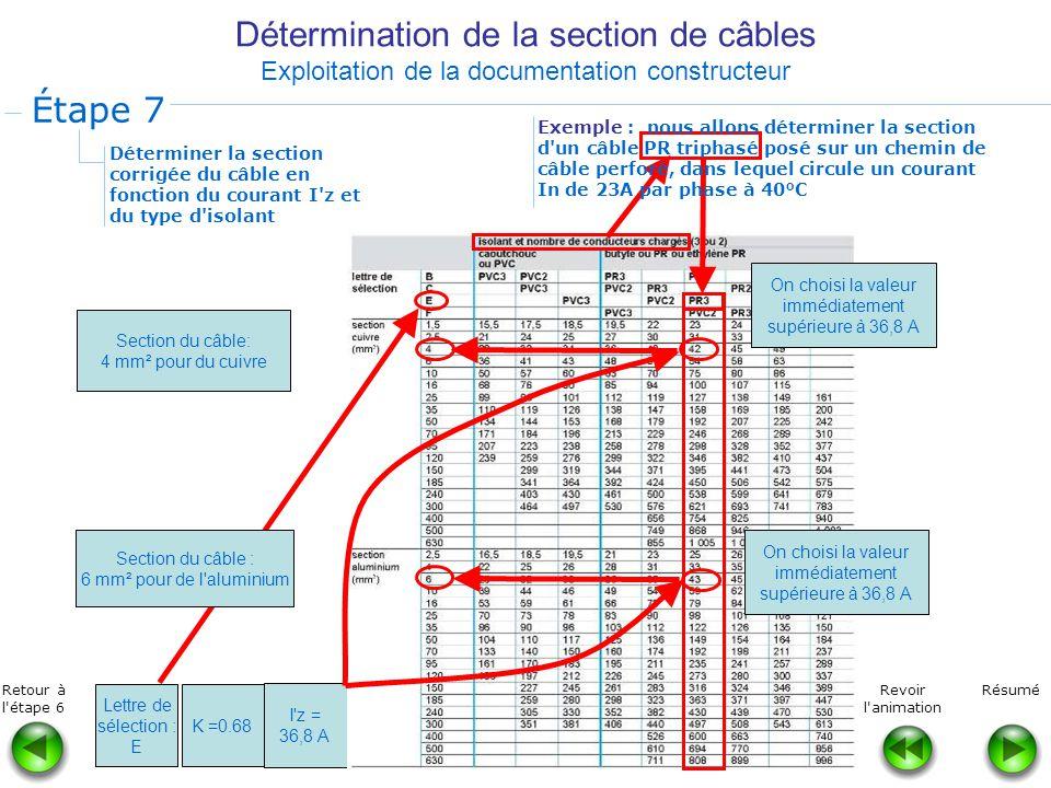 Détermination de la section de câbles Exploitation de la documentation constructeur Déterminer la section corrigée du câble en fonction du courant I'z