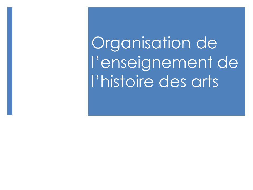 L'histoire des arts dans les programmes…  L'élève doit connaître des œuvres d'art appartenant aux différents domaines artistiques.