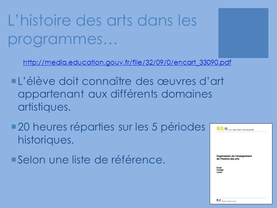 L'histoire des arts dans les programmes…  L'élève doit connaître des œuvres d'art appartenant aux différents domaines artistiques.  20 heures répart