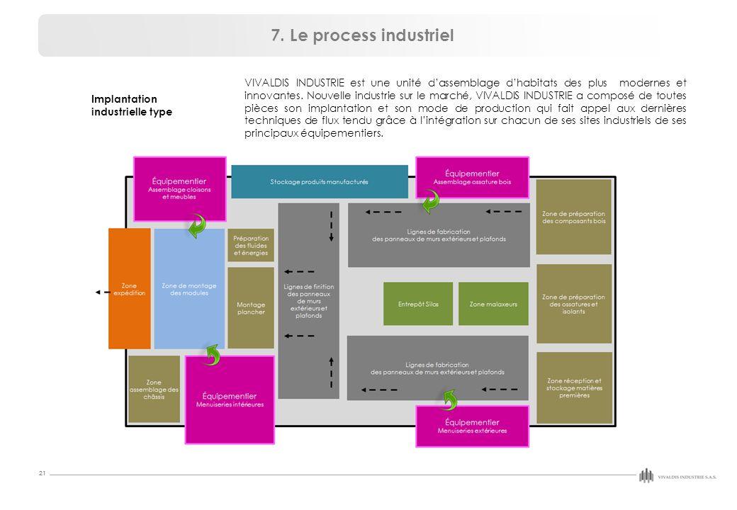 21 7. Le process industriel Implantation industrielle type VIVALDIS INDUSTRIE est une unité d'assemblage d'habitats des plus modernes et innovantes. N