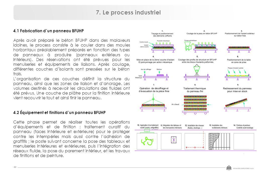 22 7. Le process industriel 4.1 Fabrication d'un panneau BFUHP Après avoir préparé le béton BFUHP dans des malaxeurs idoines, le process consiste à le