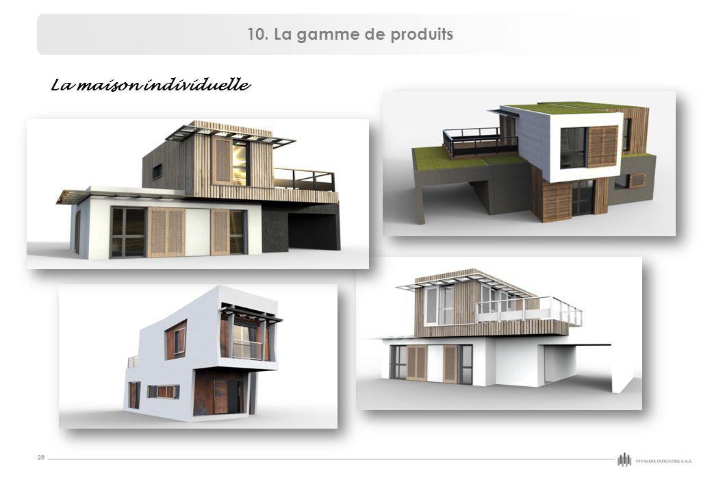 28 La maison individuelle 10. La gamme de produits