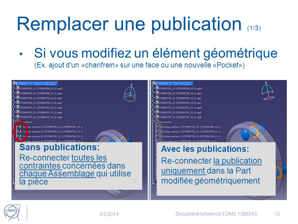 Remplacer une publication (1/3) Si vous modifiez un élément géométrique (Ex. ajout d'un «chanfrein» sur une face ou une nouvelle «Pocket») 6/2/2014 Do