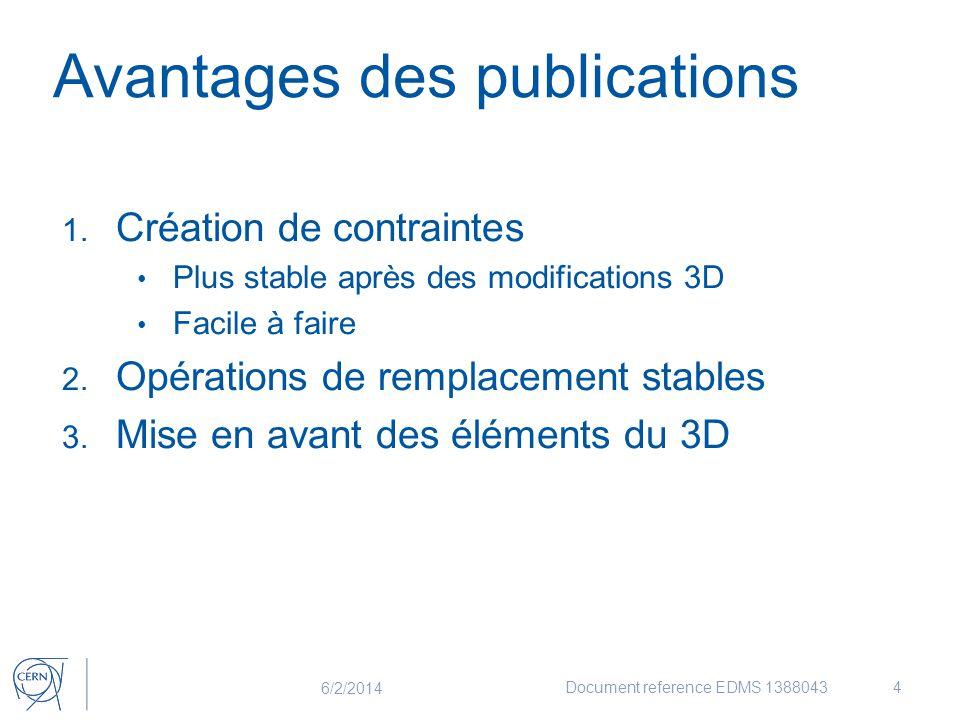 Avantages des publications 1. Création de contraintes Plus stable après des modifications 3D Facile à faire 2. Opérations de remplacement stables 3. M