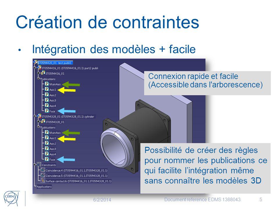 Création de contraintes Intégration des modèles + facile 6/2/2014 Document reference EDMS 1388043 Connexion rapide et facile (Accessible dans l'arbore