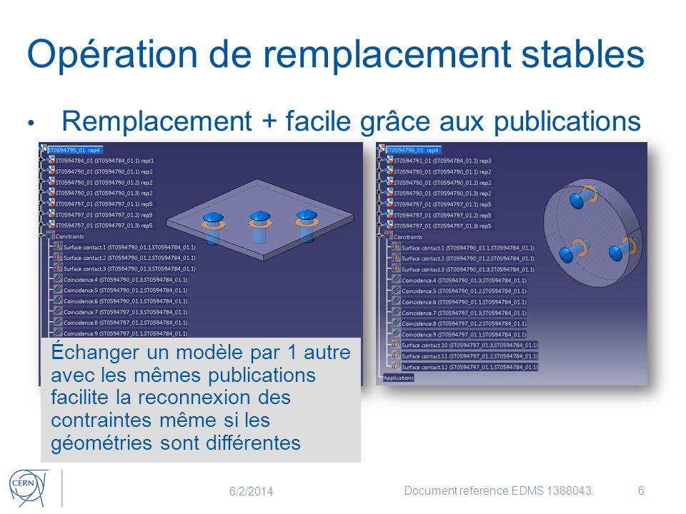 Opération de remplacement stables Remplacement + facile grâce aux publications 6/2/2014 Document reference EDMS 1388043 Échanger un modèle par 1 autre
