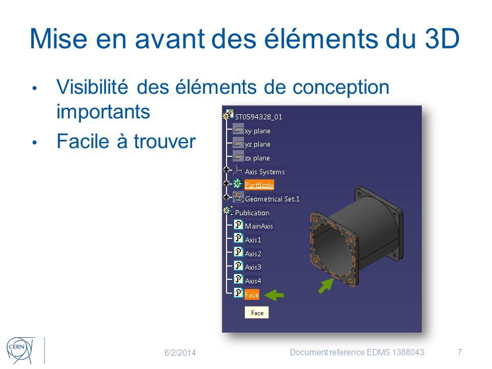 Mise en avant des éléments du 3D Visibilité des éléments de conception importants Facile à trouver 6/2/2014 Document reference EDMS 13880437