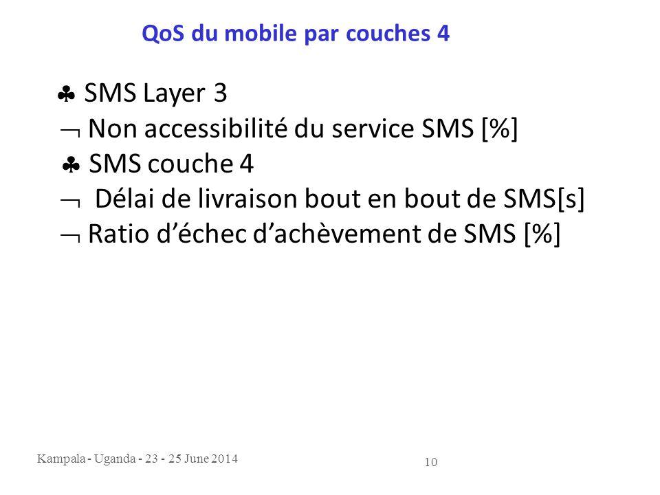 Kampala - Uganda - 23 - 25 June 2014 10 QoS du mobile par couches 4  SMS Layer 3  Non accessibilité du service SMS [%]  SMS couche 4  Délai de liv