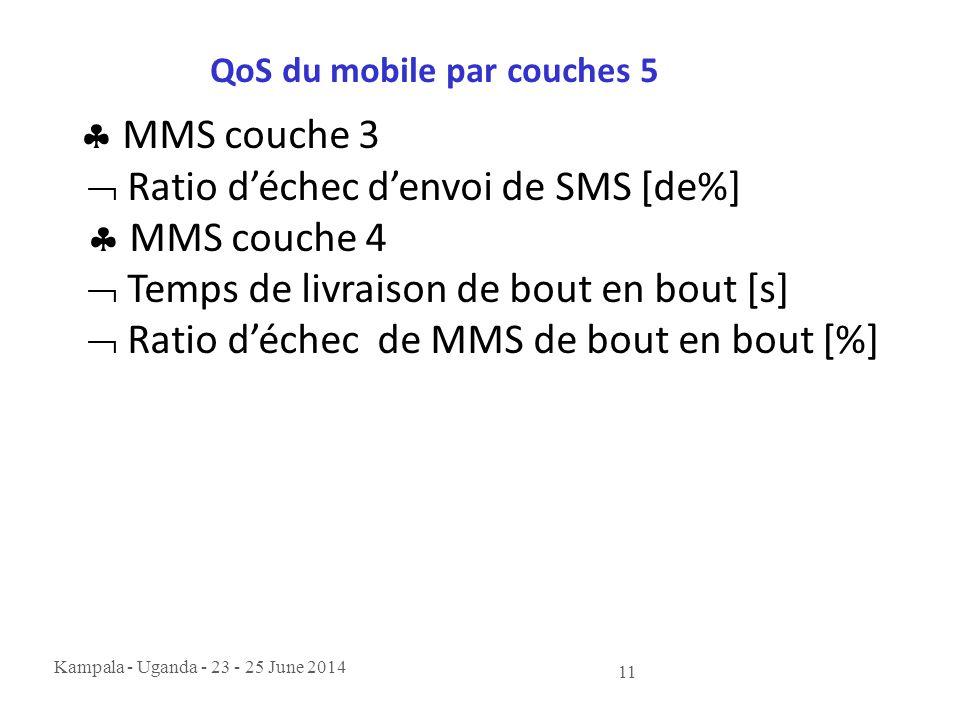 Kampala - Uganda - 23 - 25 June 2014 11 QoS du mobile par couches 5  MMS couche 3  Ratio d'échec d'envoi de SMS [de%]  MMS couche 4  Temps de livr