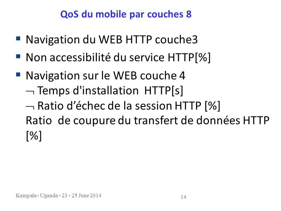Kampala - Uganda - 23 - 25 June 2014 14 QoS du mobile par couches 8  Navigation du WEB HTTP couche3  Non accessibilité du service HTTP[%]  Navigati