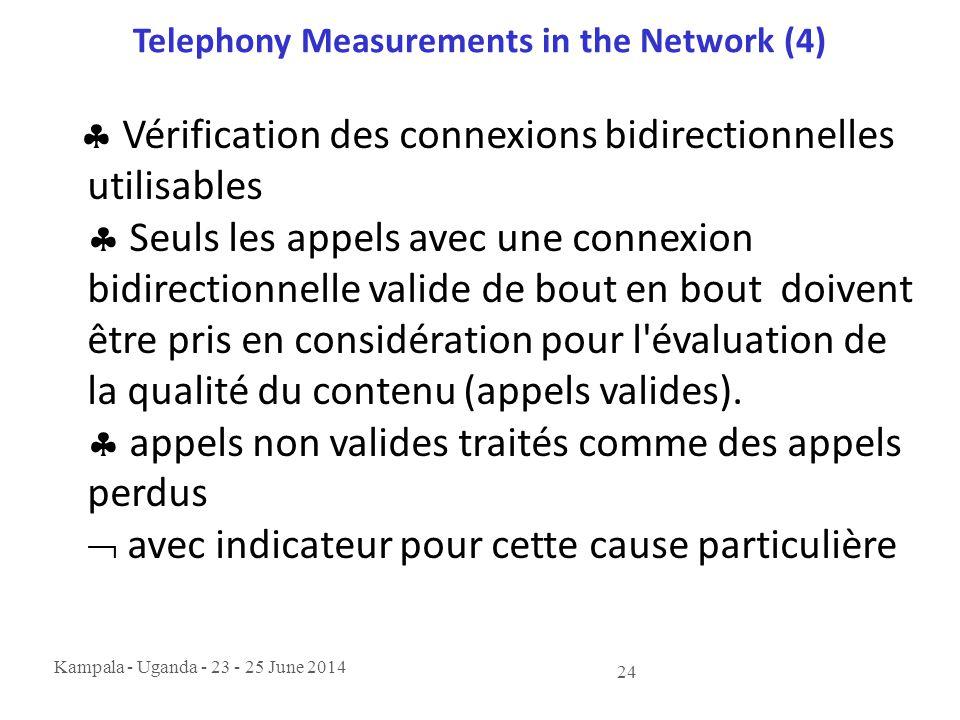 Kampala - Uganda - 23 - 25 June 2014 24 Telephony Measurements in the Network (4)  Vérification des connexions bidirectionnelles utilisables  Seuls